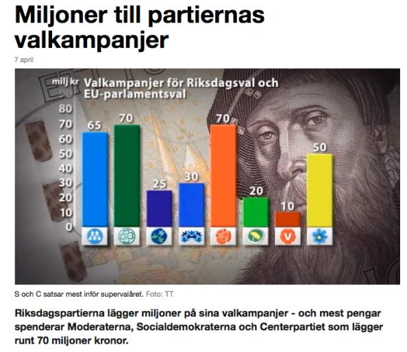 miljoner till partiernas valkampnjer